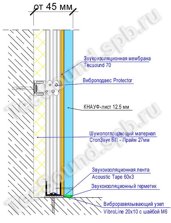 Гидроизоляция мелкозаглубленный фундамент